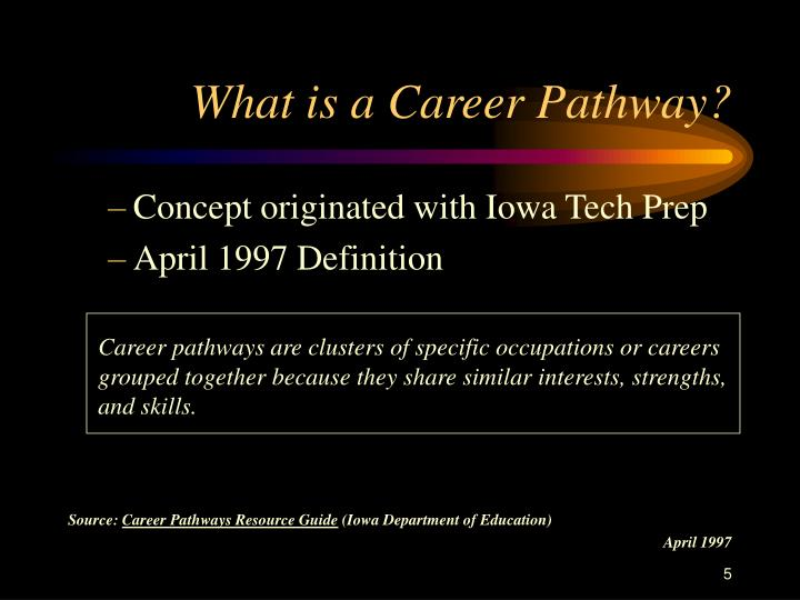 What is a Career Pathway?