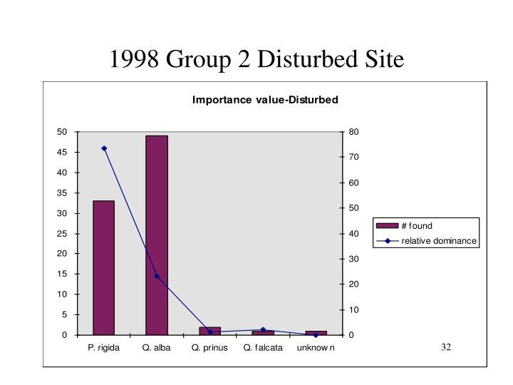 1998 Group 2 Disturbed Site