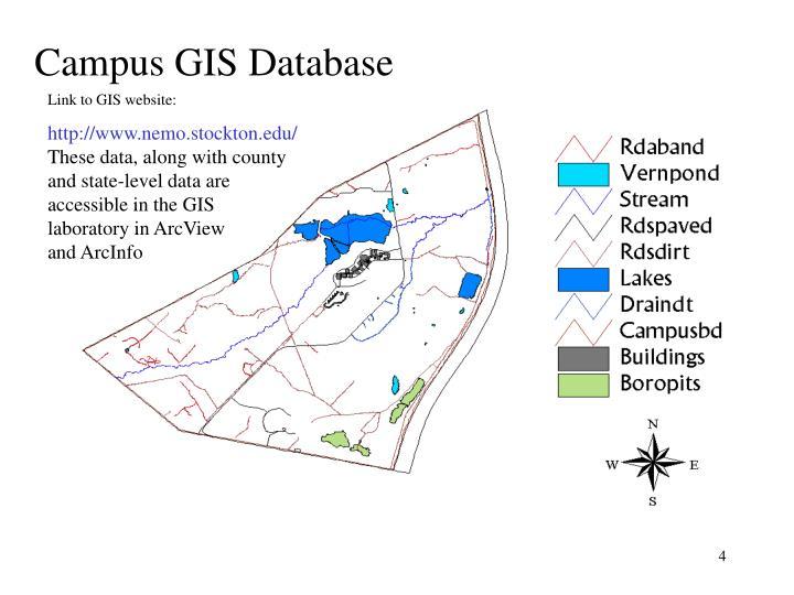 Campus GIS Database