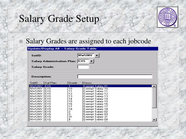 Salary Grade Setup