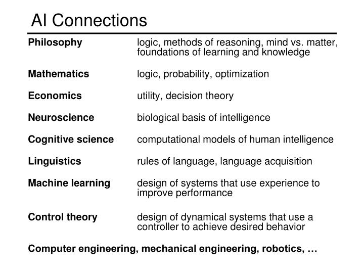 AI Connections