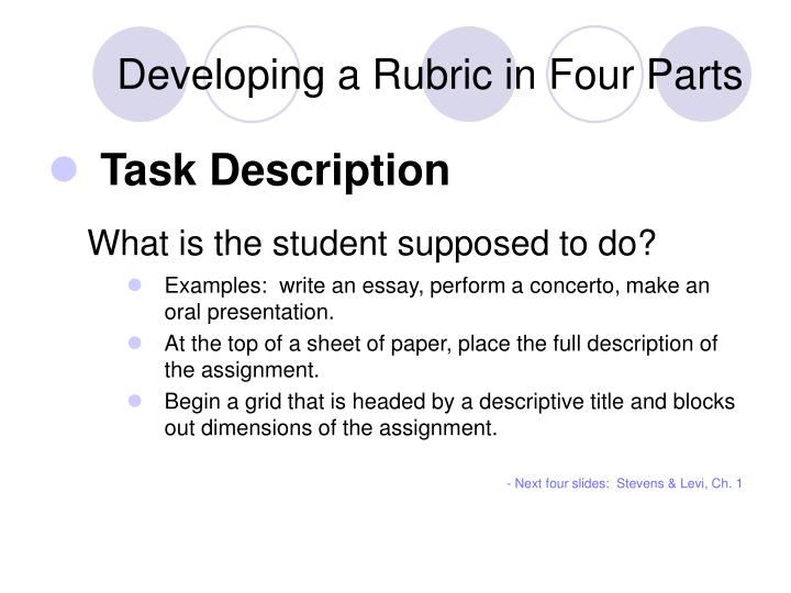 Developing a Rubric in Four Parts