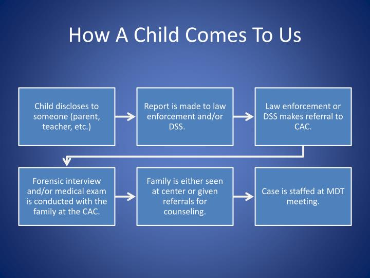 How A Child Comes To Us