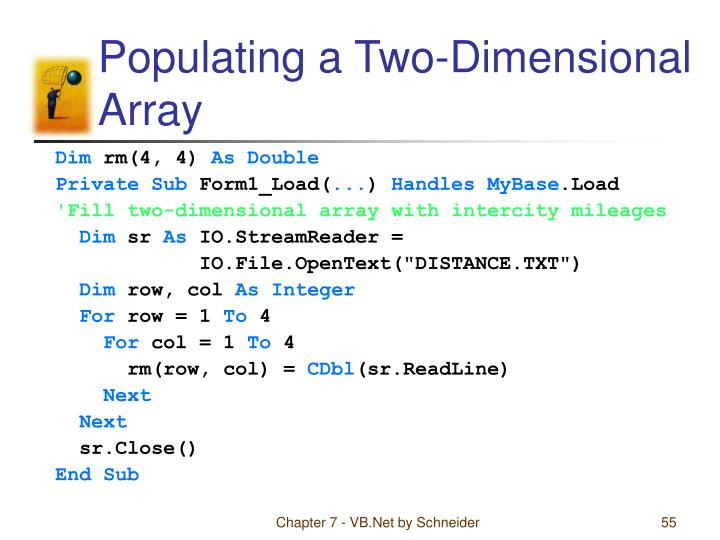 Populating a Two-Dimensional Array