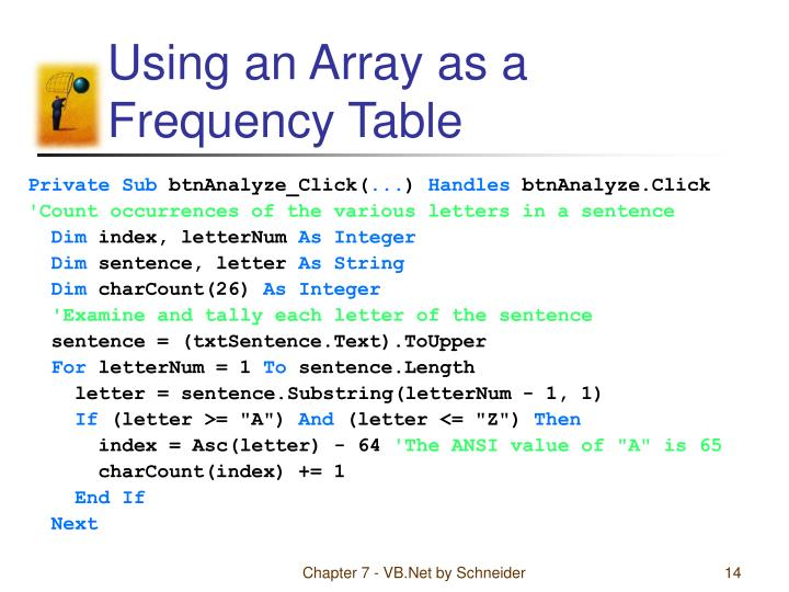 Using an Array as a Frequency Table