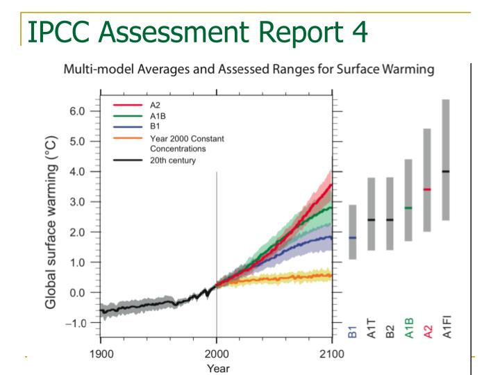 IPCC Assessment Report 4