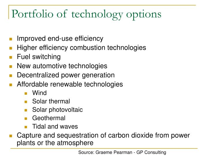 Portfolio of technology options