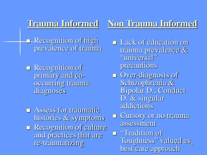 Recognition of high prevalence of trauma