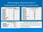 hemorragia intraventricular e indometacina profilaxia tratamento