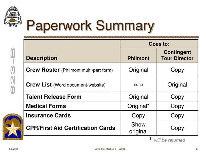 Paperwork Summary