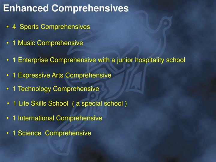 Enhanced Comprehensives