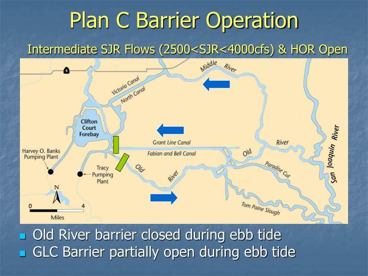 Plan C Barrier Operation