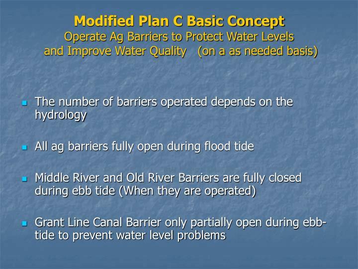 Modified Plan C Basic Concept