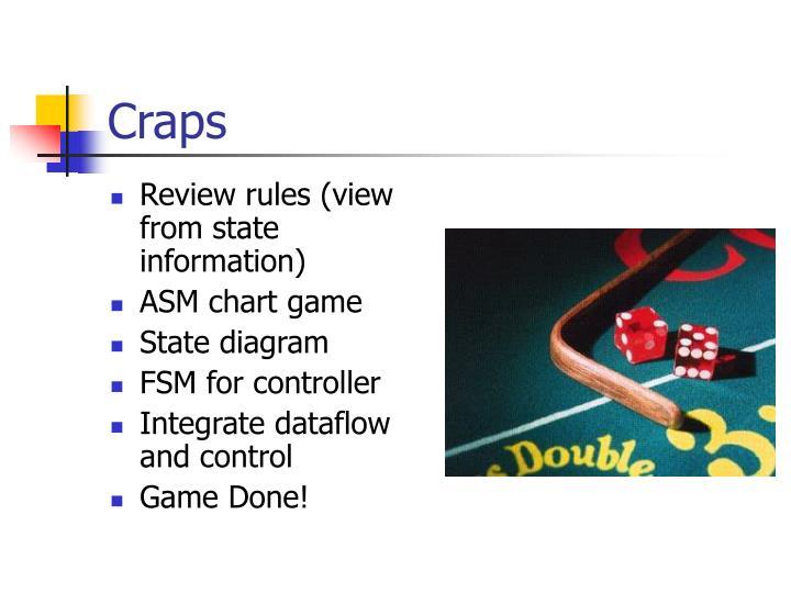 Rules to craps dice game
