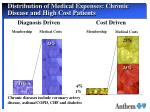 distribution of medical expenses chronic disease and high cost patients