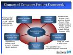 elements of consumer product framework