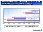 financial outcomes percent reductions in er visits and inpatient admits study 2