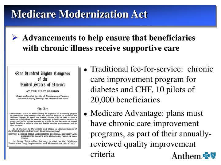 Medicare Modernization Act