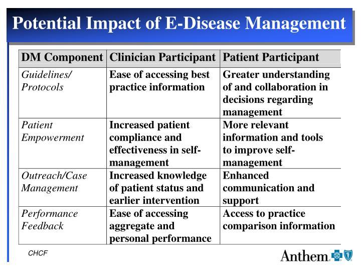 Potential Impact of E-Disease Management