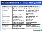 potential impact of e disease management