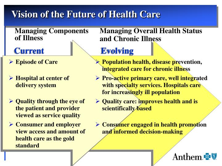 Vision of the Future of Health Care