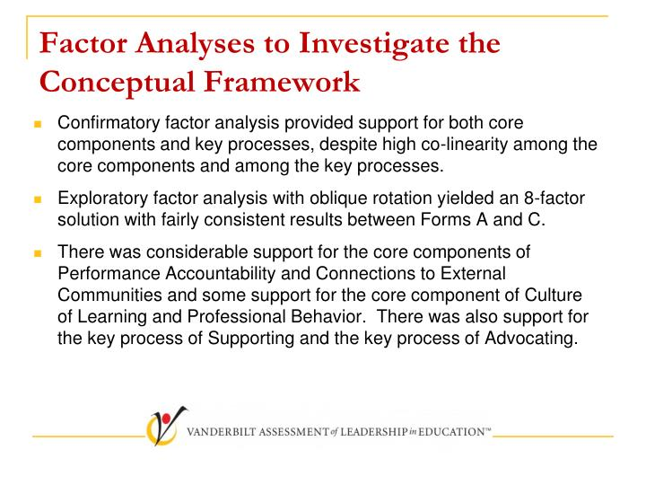Factor Analyses to Investigate the Conceptual Framework