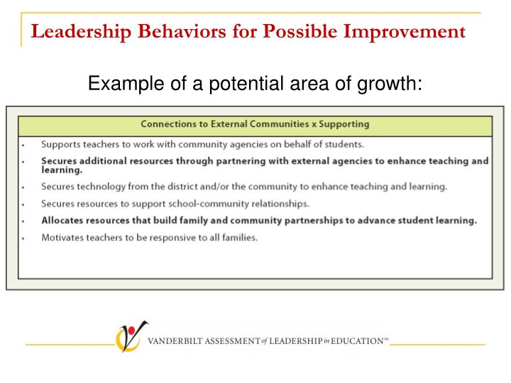 Leadership Behaviors for Possible Improvement