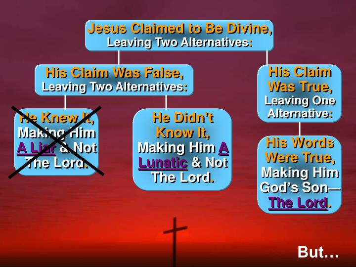 Jesus Claimed to Be Divine,