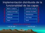 implementaci n distribuida de la funcionalidad de las capas