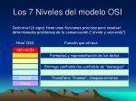 los 7 niveles del modelo osi