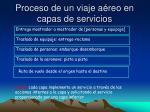 proceso de un viaje a reo en capas de servicios