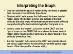 interpreting the graph1