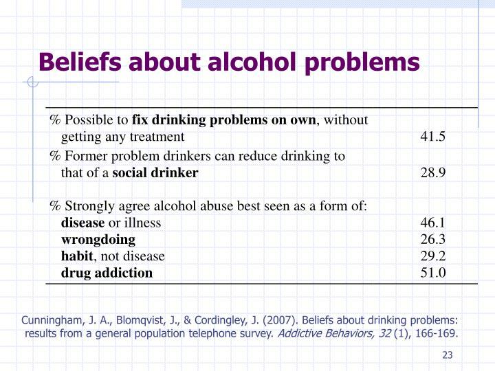 Beliefs about alcohol problems