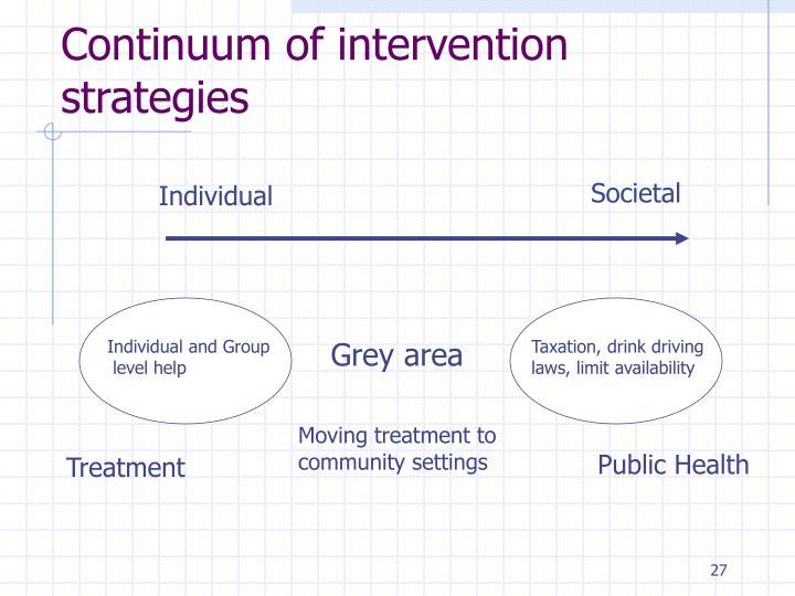 Continuum of intervention strategies