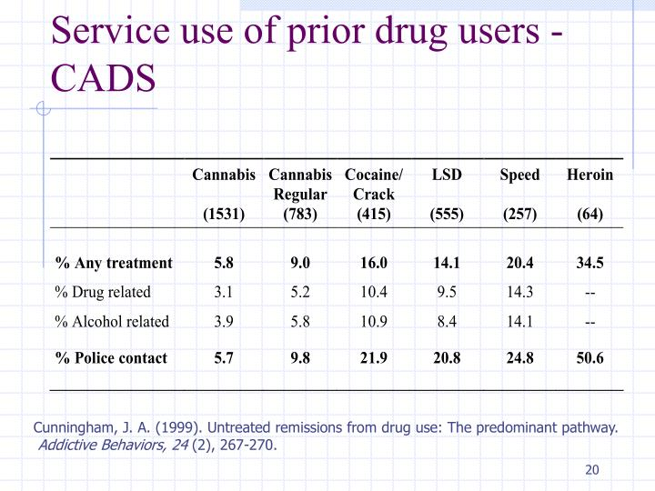 Service use of prior drug users - CADS
