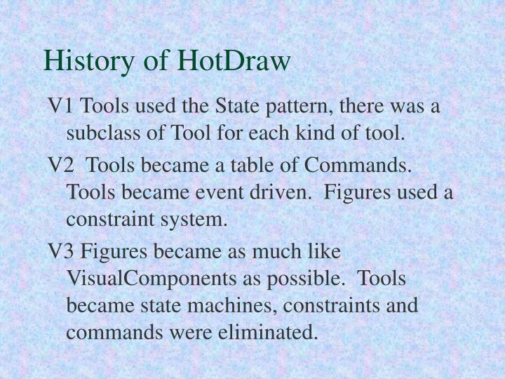 History of HotDraw