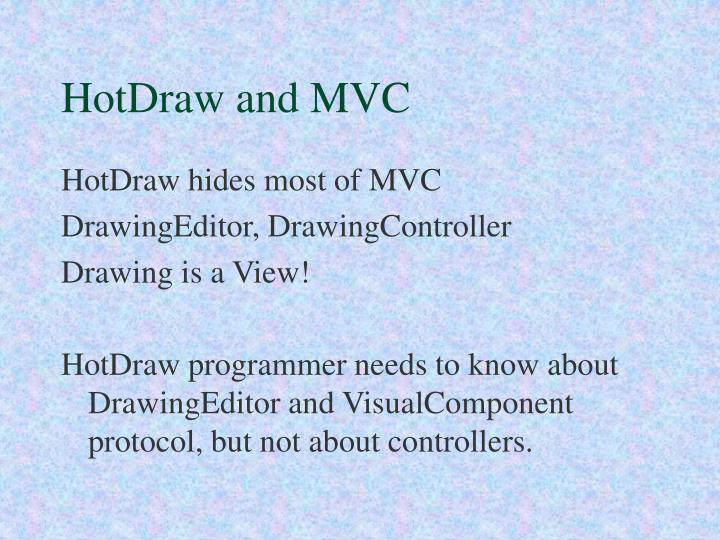 HotDraw and MVC