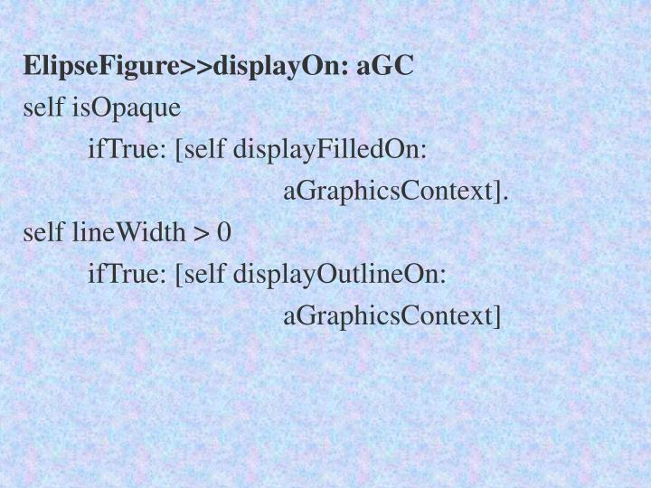 ElipseFigure>>displayOn: aGC