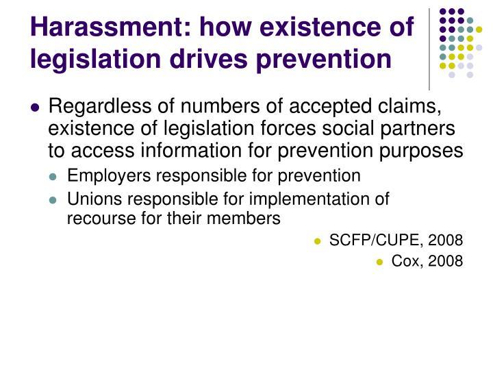 Harassment: how existence of legislation drives prevention