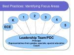 best practices identifying focus areas