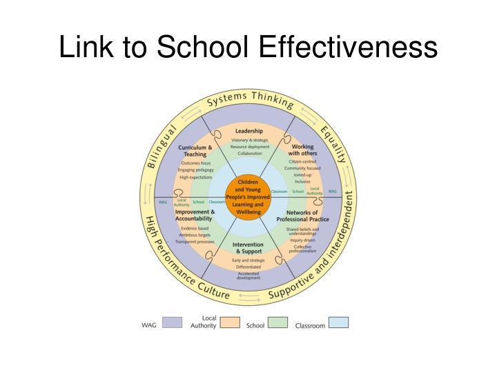 Link to School Effectiveness