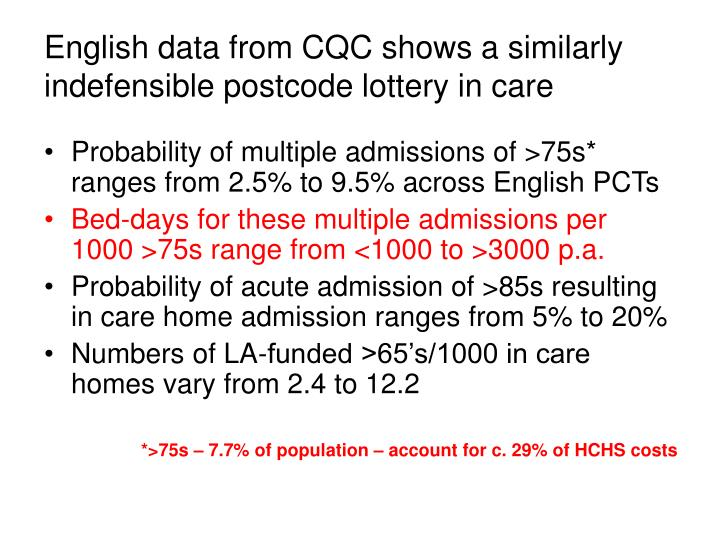English data from CQC shows a similarly indefensible postcode lottery in care