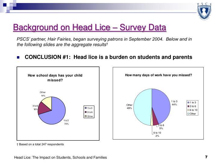 Background on Head Lice – Survey Data
