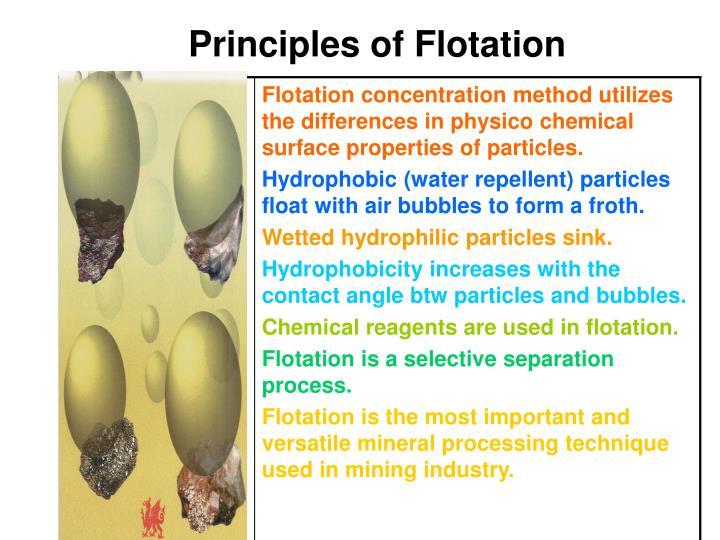 Principles of Flotation