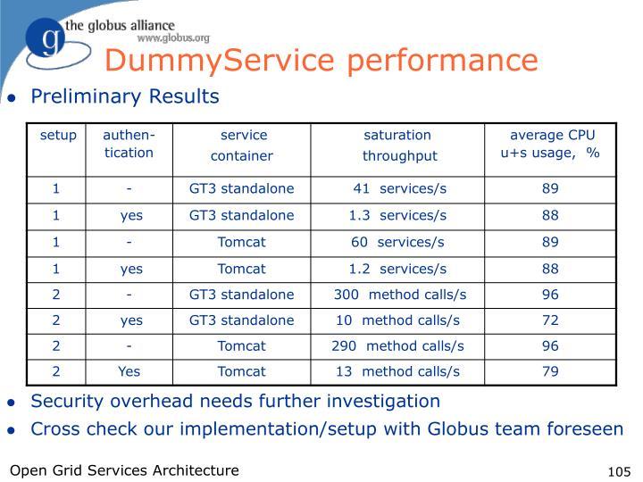 DummyService performance
