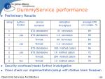 dummyservice performance1