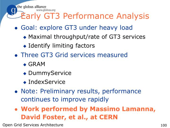 Early GT3 Performance Analysis