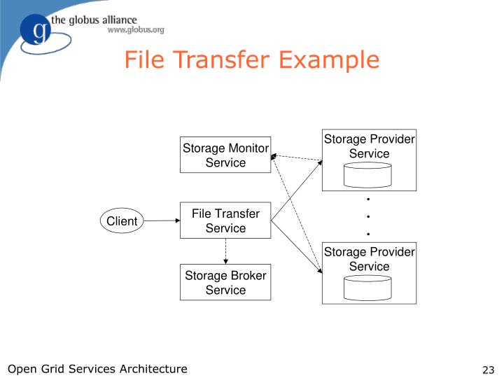 File Transfer Example