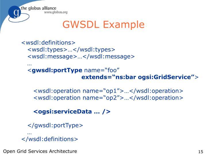 GWSDL Example