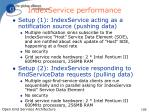 indexservice performance